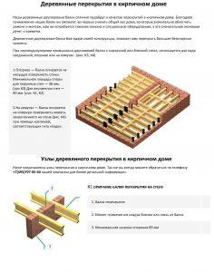 Деревянные перекрытия в кирпичном доме_Страница_1