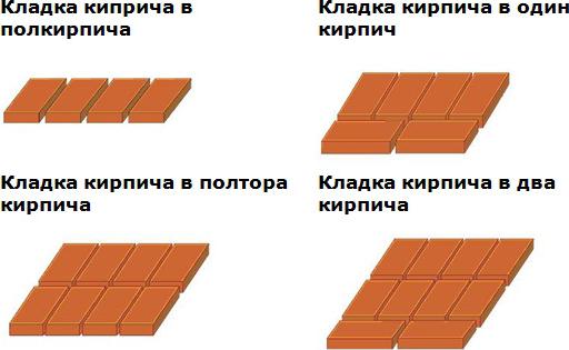 kir_penob